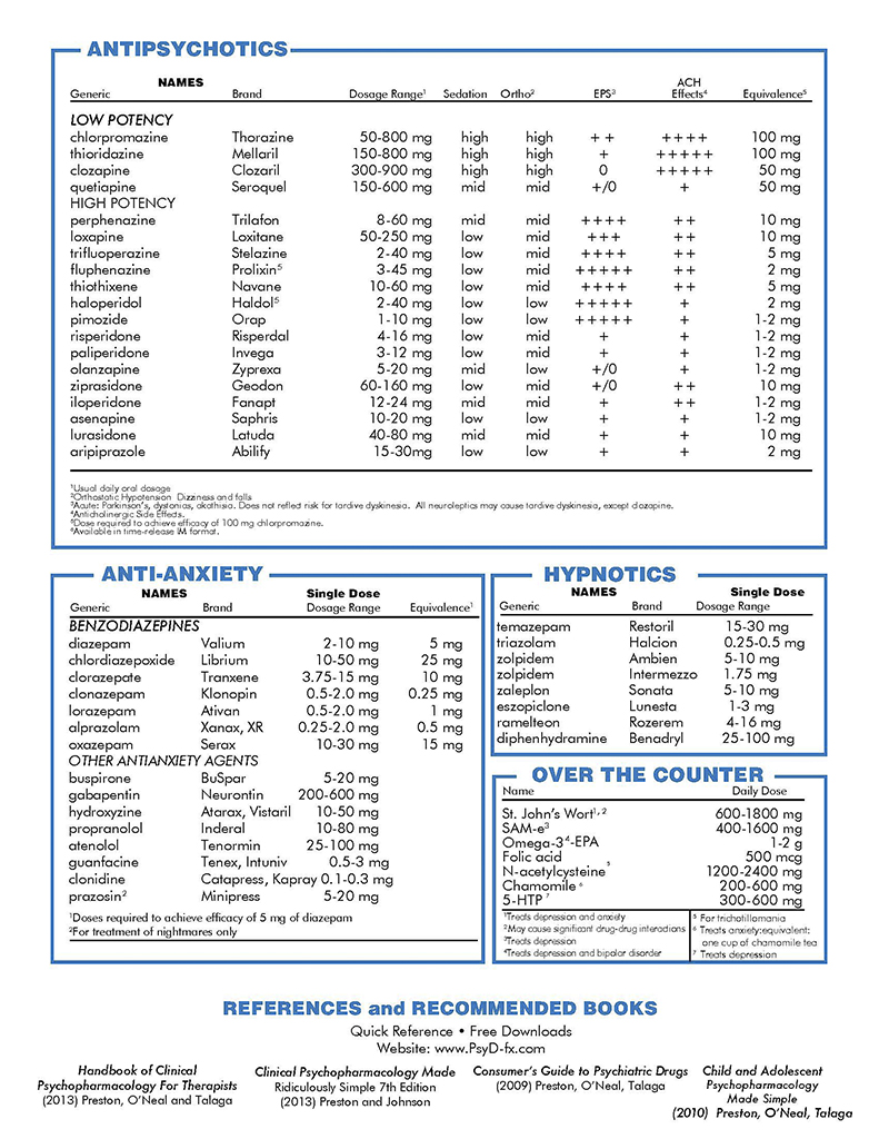 Quick Reference Medical Chart